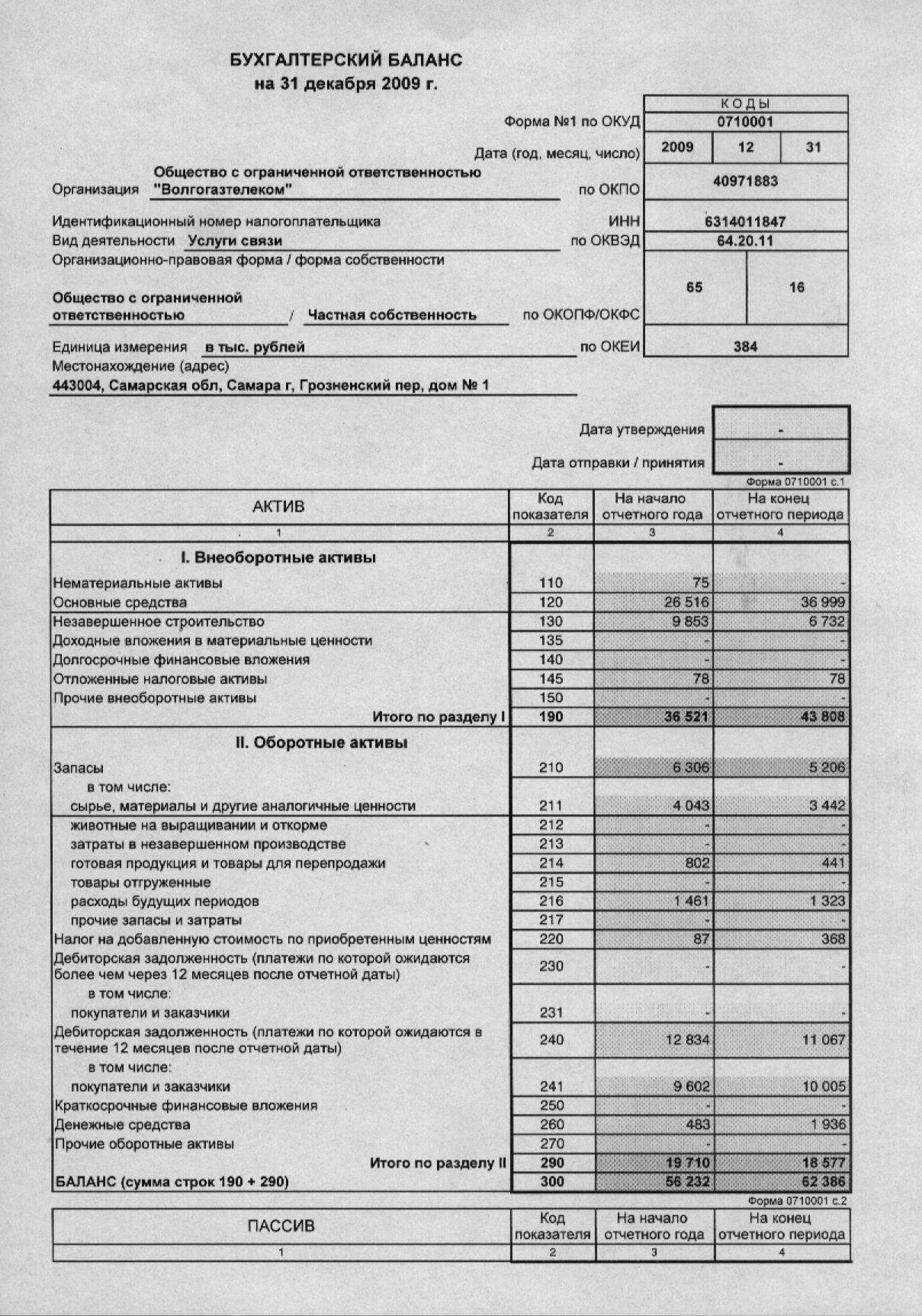 Бухгалтерский баланс 2009 скачать
