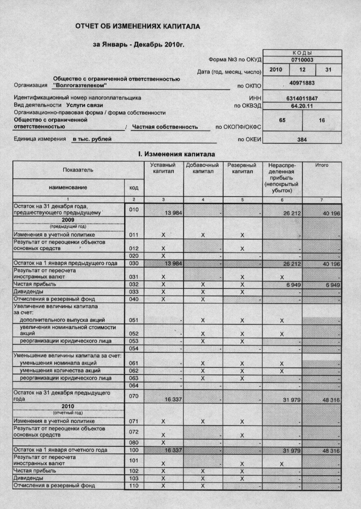 форма отчетности 0520 рекомендации